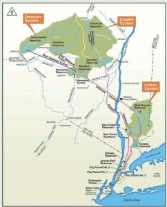 New York Aqueduct System